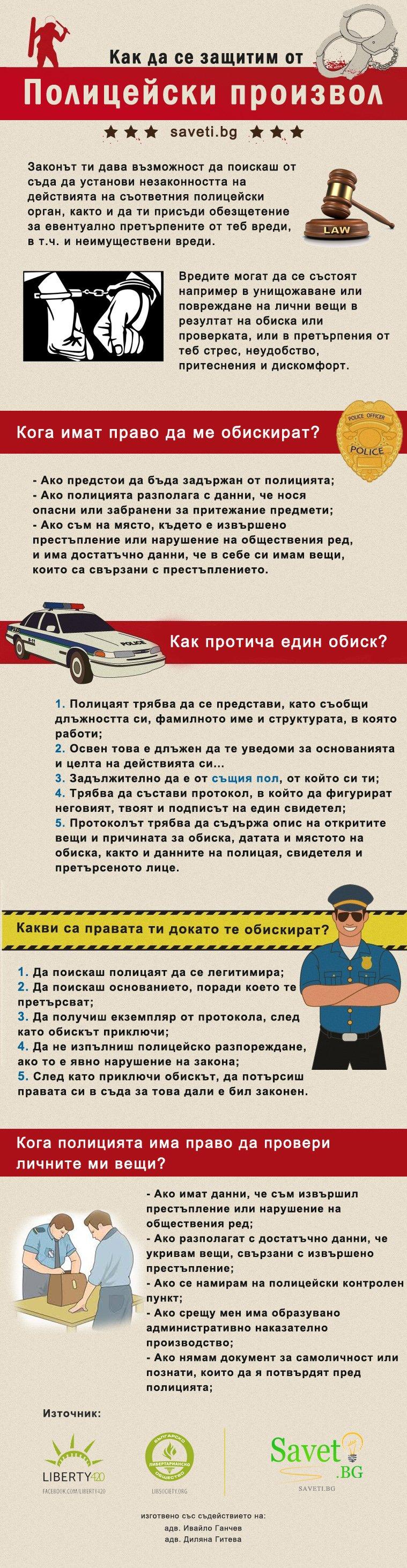 Правата ни при полицейско насилие